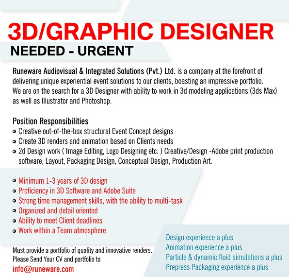D  Graphic Designer Job Vacancy In Sri Lanka