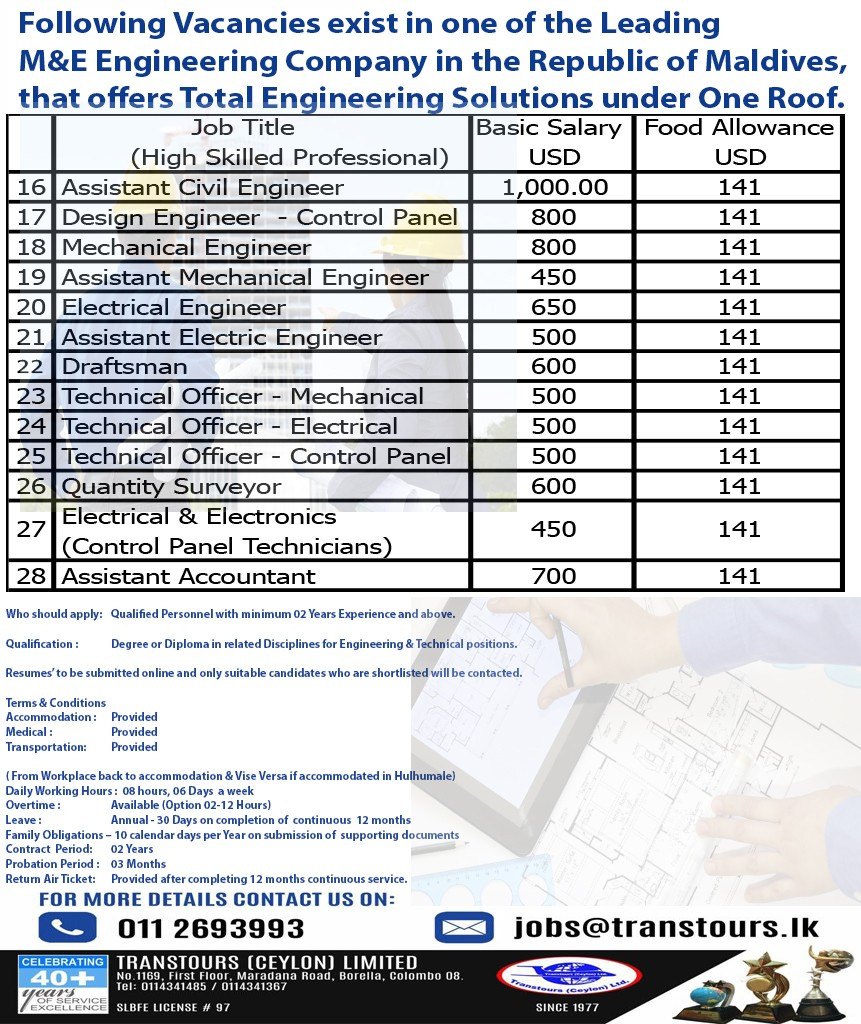 Jobs in Maldives - High Skilled Professionals 2019